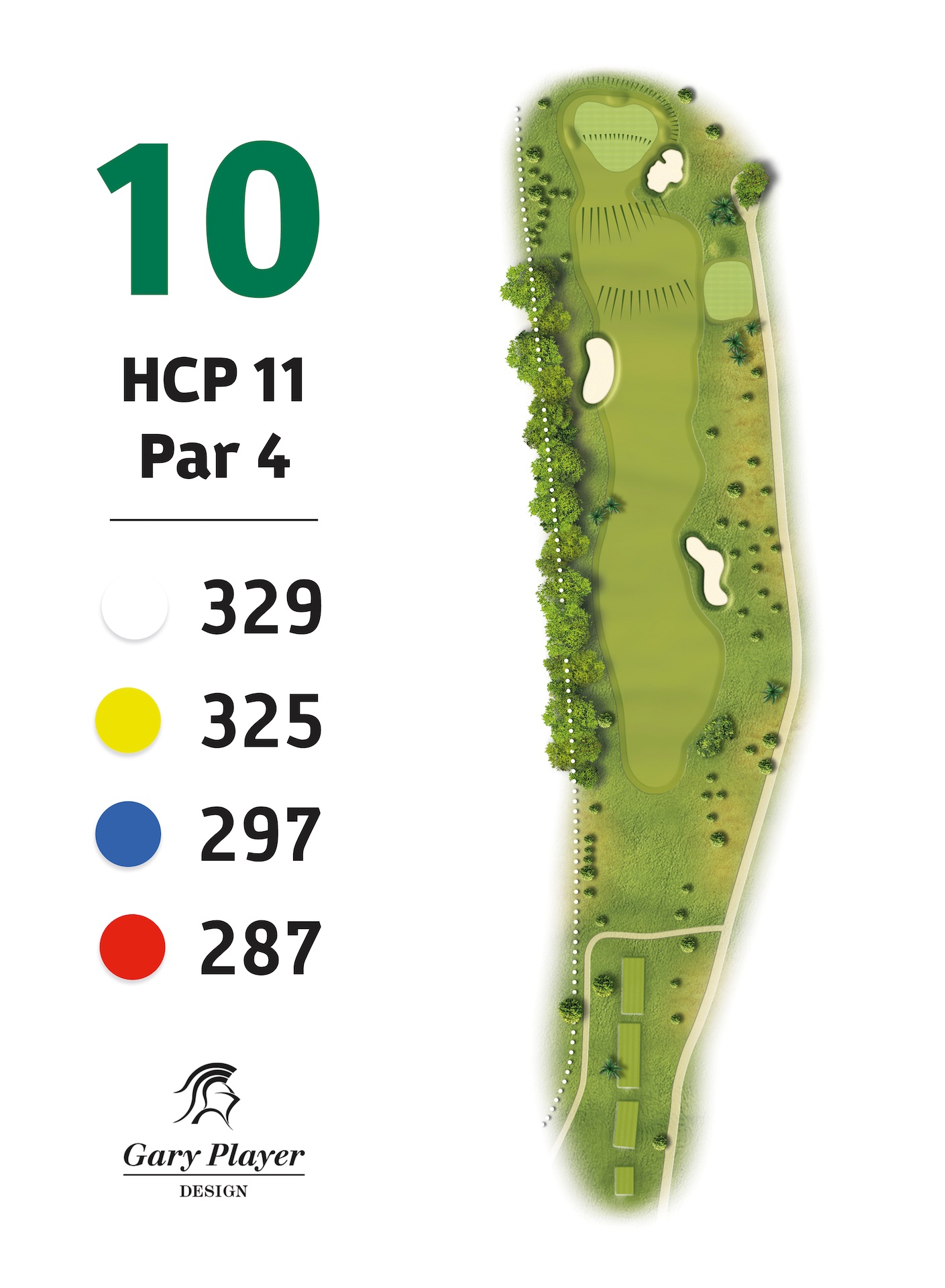 HOLE 10 | A very straight hole, but the bunker on the right is reachable and the bunker on the left only for long hitters. The green is where you must be cautious. It is a double tear green where the best line in is from the left but be aware of the false front.