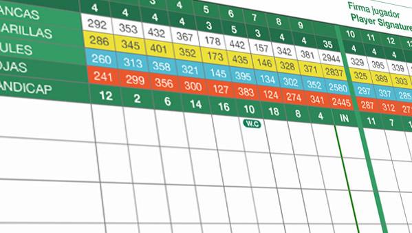Score Card - Tarjeta de Recorrido - El Paraiso Golf Club